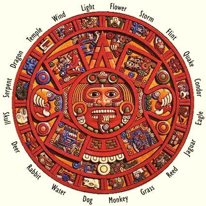 Glyphs do dia do calendário asteca