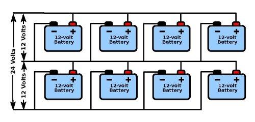 on 24 volt battery system wiring diagram 24 volt marine battery rh banyan palace com Minn Kota 24 Volt Wiring Diagram 24 Volt Starting System Diagram