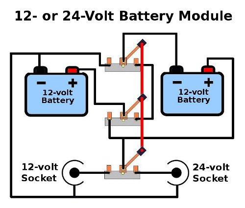 [DIAGRAM_38IS]  Mix & Match Solar Power Modules | 12 24 Volt Switches Wiring Diagram |  | John P. Pratt