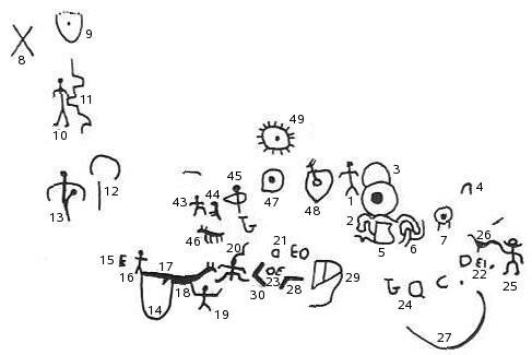 Petroglyphs Art Or Writing